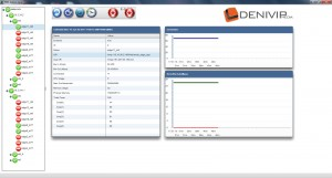 Video Platform Administration GUI