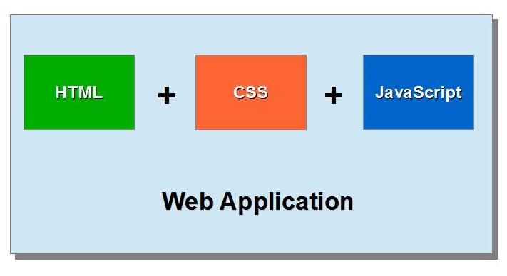 HTML5 application optimization