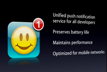 push notifications service